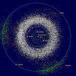 Asteroides, qué son, origen, clasificación y ubicación